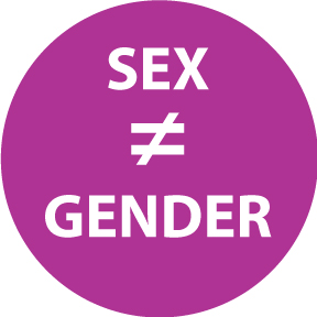 Sex Not Equal To Gender Button