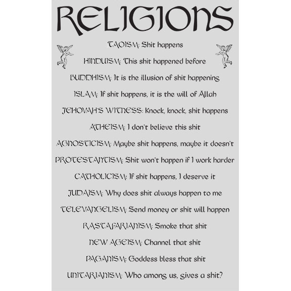 Religions Poster