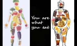 What you eat